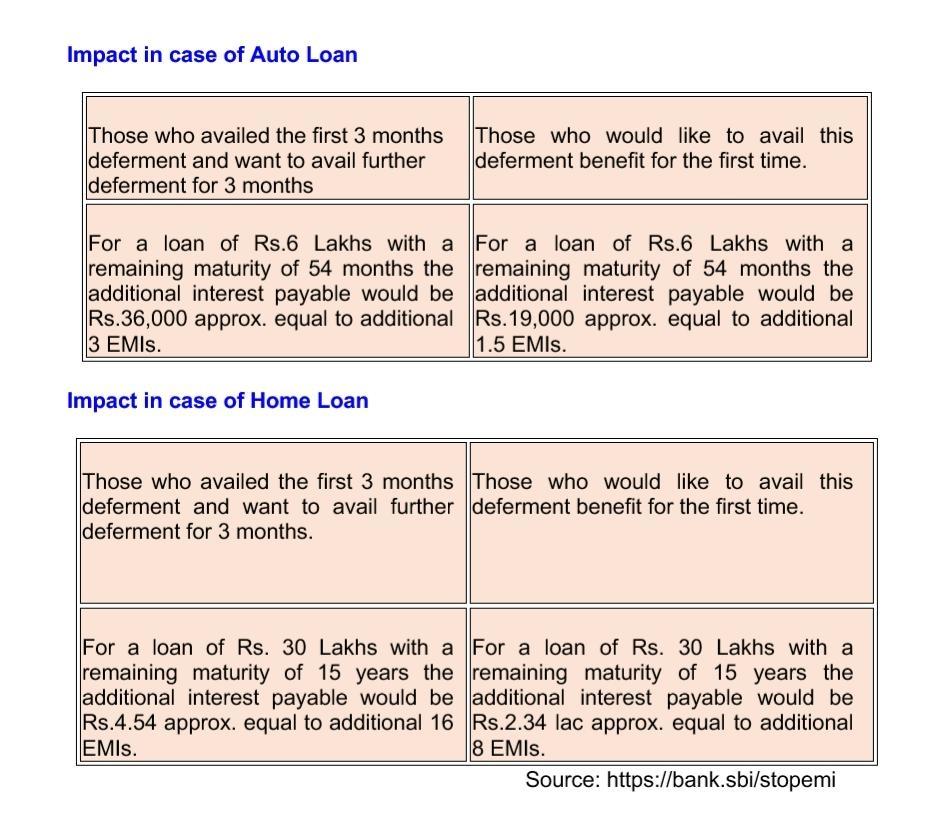 Loan_1H x W: